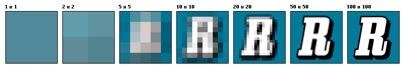 Videoanálise: Resolução em diferentes imagens